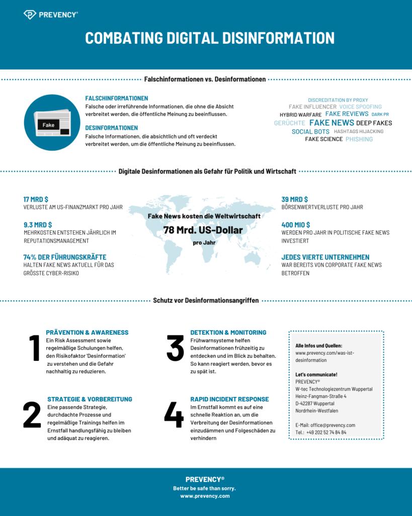 Infografik zum Thema Desinformation